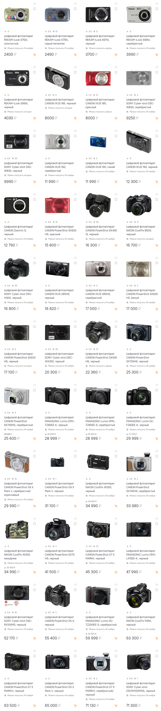 Интернет-магазин Ситилинк Кяхта: Цифровые фотоаппараты