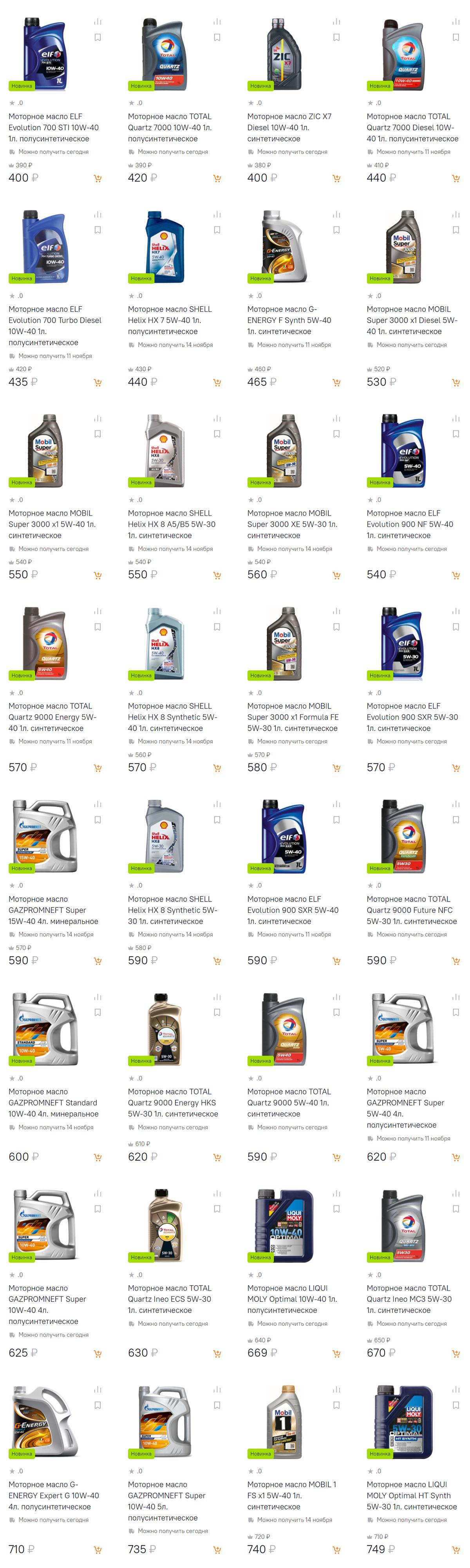 Интернет-магазин Ситилинк Кяхта: Масла и автохимия